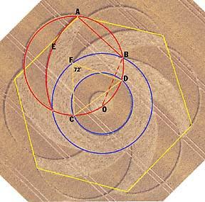 Crop circles geometric theorems, Euclidean geometry and